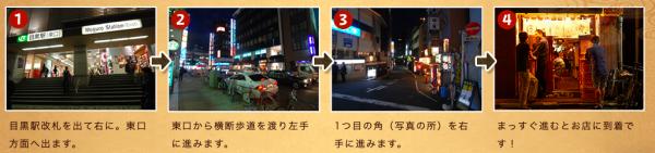 目黒駅からのアクセス