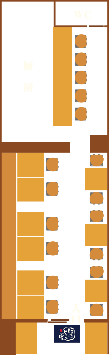 layout map